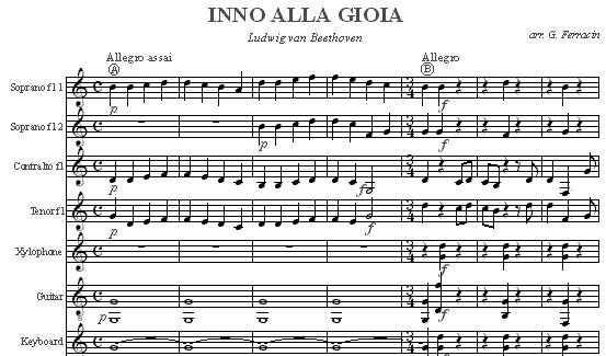 innoallagioia1